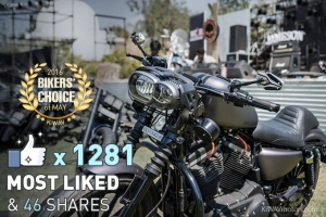 [Biker's Voted] Favorite Bikes in May 2016